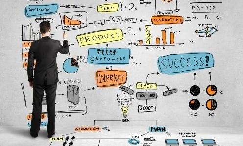Méthodes Pour Etre Plus Productif