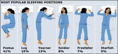 Techniques Pour s'Endormir