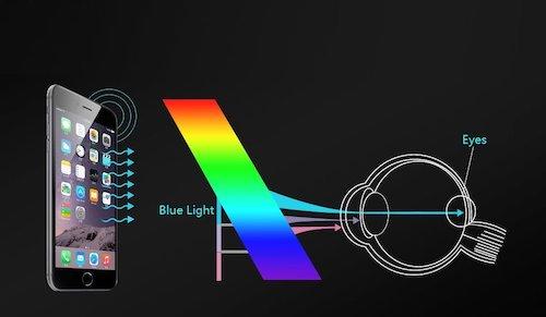Filtre Lumière Bleue - lunette anti lumière bleu - filtre bleu