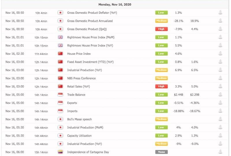 calendrier économique plan de trading